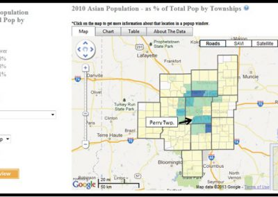 New Demographic Trends Emerge in Marion County's Growing Population