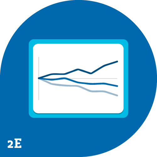 Module 2E: Avoid Data Pitfalls