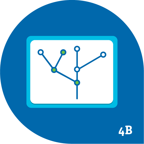 Module 4B: Making Decisions with Data